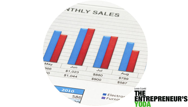 Salespeople hate sales reports and creating forecasting reports.